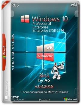 Что будет если не активировать windows 10, а также способы активации.